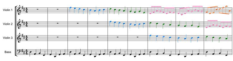 パッヘルベル「カノン」ヴァイオリンとバス楽譜2