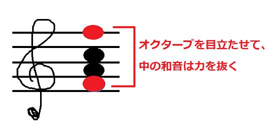 久石譲ENCORE「Friends」(アルバム『Piano Stories II』) ピアノ楽譜2