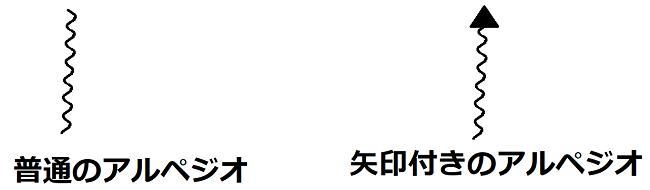 久石譲ENCORE「Friends」(アルバム『Piano Stories II』) ピアノ楽譜3
