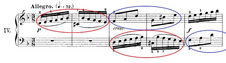 J.S.バッハ「インヴェンションとシンフォニア」インヴェンション第4番ニ短調BWV775 ピアノ楽譜1