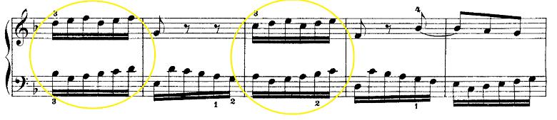 J.S.バッハ「インヴェンションとシンフォニア」インヴェンション第4番ニ短調BWV775 ピアノ楽譜2
