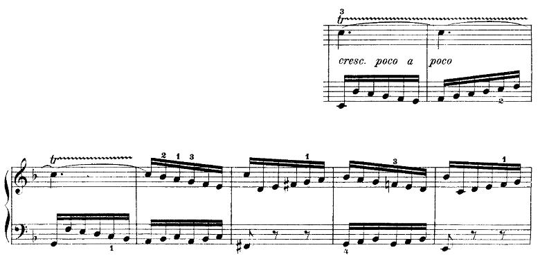 J.S.バッハ「インヴェンションとシンフォニア」インヴェンション第4番ニ短調BWV775 ピアノ楽譜3