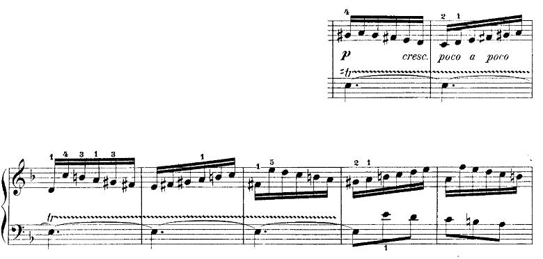 J.S.バッハ「インヴェンションとシンフォニア」インヴェンション第4番ニ短調BWV775 ピアノ楽譜4