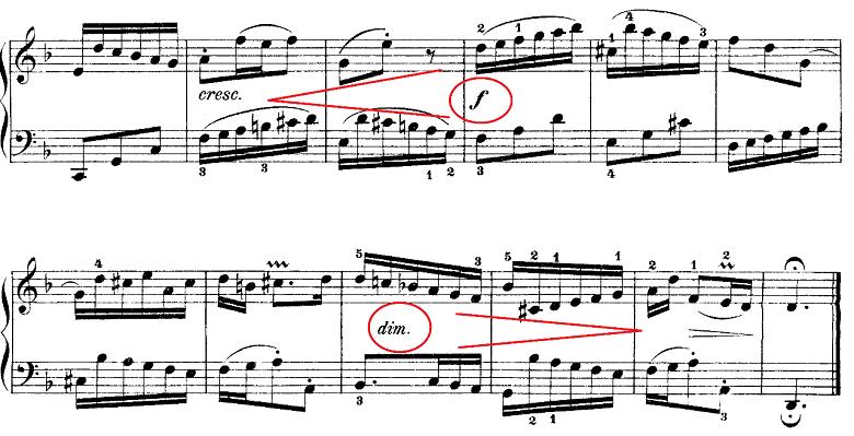 J.S.バッハ「インヴェンションとシンフォニア」インヴェンション第4番ニ短調BWV775 ピアノ楽譜5
