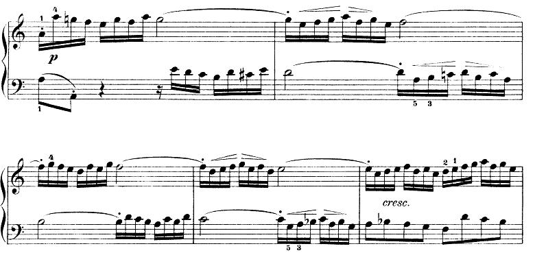 バッハ「インベンション第1番ハ長調BWV772」ピアノ楽譜