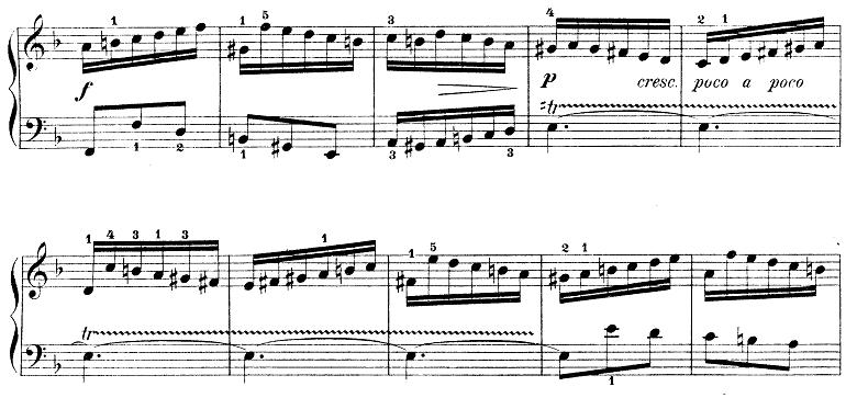 バッハ「インベンション第4番ニ短調BWV775」ピアノ楽譜