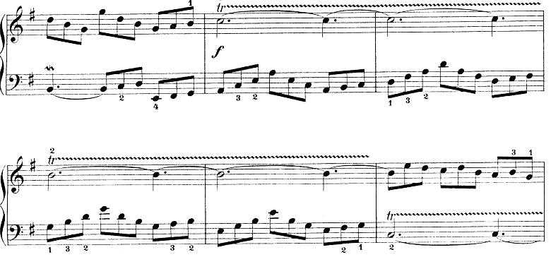 バッハ「インベンション第10番ト長調BWV781」ピアノ楽譜
