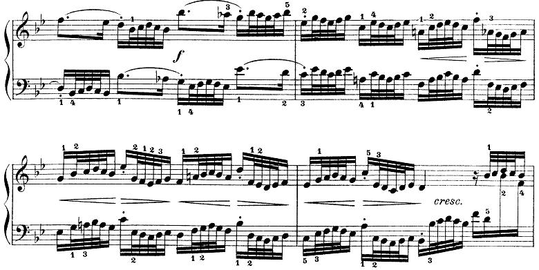 バッハ「インベンション第14番変ロ長調BWV785」ピアノ楽譜