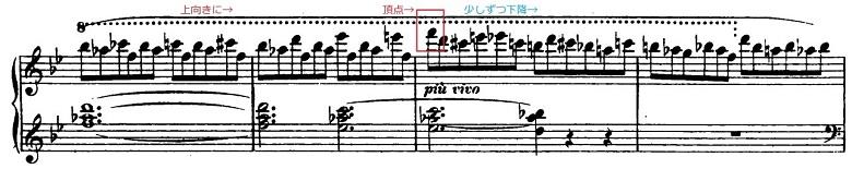 ショパン「バラード第1番ト短調作品23」ピアノ楽譜17