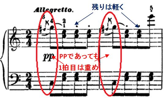 ベートーヴェン「トルコ行進曲」ピアノ楽譜2