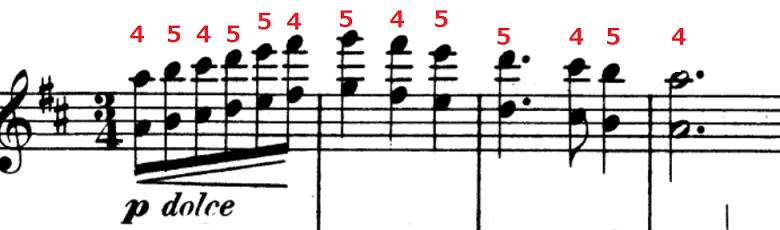 シューマン「「パピヨン(蝶々)」Op.2」ピアノ楽譜2