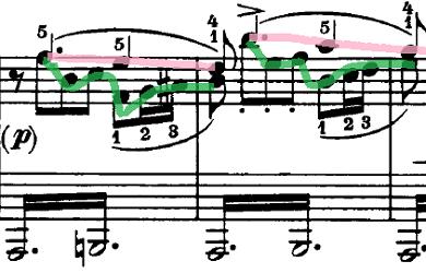 シューマン「ノヴェレッテン第5番ニ長調Op.21-5」ピアノ楽譜7