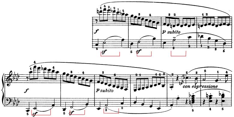 ベートーヴェン「ピアノソナタ第1番ヘ短調Op.2-1第1楽章」楽譜5