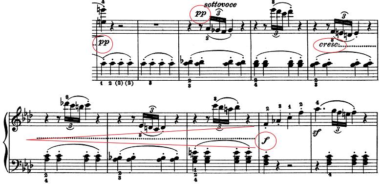 ベートーヴェン「ピアノソナタ第1番ヘ短調Op.2-1第1楽章」楽譜9