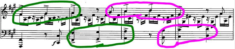 シューマン「ノヴェレッテン第8番嬰ヘ短調Op.21-8」ピアノ楽譜4