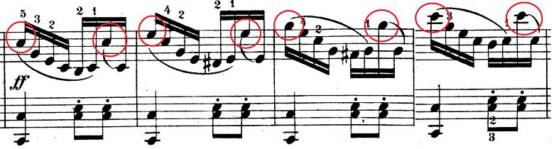ウェーバー「ピアノソナタ第1番ハ長調Op.24第4楽章「無窮動」」楽譜4