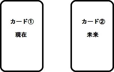 一枚目のカードを現在、二枚目のカードを未来