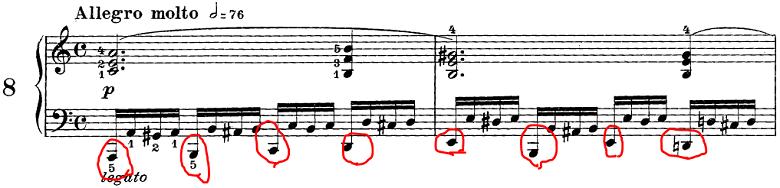 ツェルニー「50番練習曲Op.740」ピアノ楽譜2