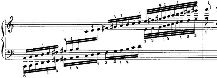 ツェルニー「50番練習曲Op.740」ピアノ楽譜4