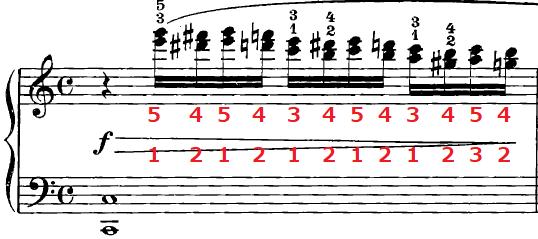ツェルニー50番練習曲ピアノ楽譜2