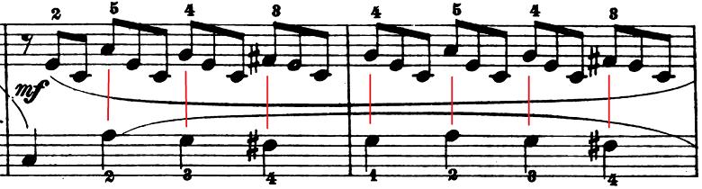 ベートーヴェン「ピアノソナタ第1番ヘ短調Op.2-1第4楽章」ピアノ楽譜4