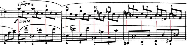 ベートーヴェン「ピアノソナタ第1番ヘ短調Op.2-1第4楽章」ピアノ楽譜5