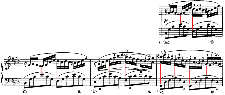 ショパン「即興曲第4番「幻想即興曲」嬰ハ短調Op.66」ピアノ楽譜2
