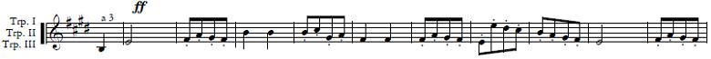 オッフェンバック「天国と地獄」序曲、楽譜