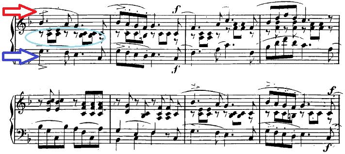 シューマン「ユーゲントアルバム(子供のためのアルバム)10「楽しき農夫」」ピアノ楽譜2